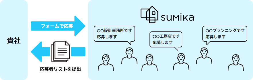 コースimage